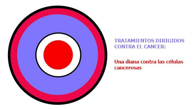 como-controlar-dolor-oncologico-tratamientos-dirigidos